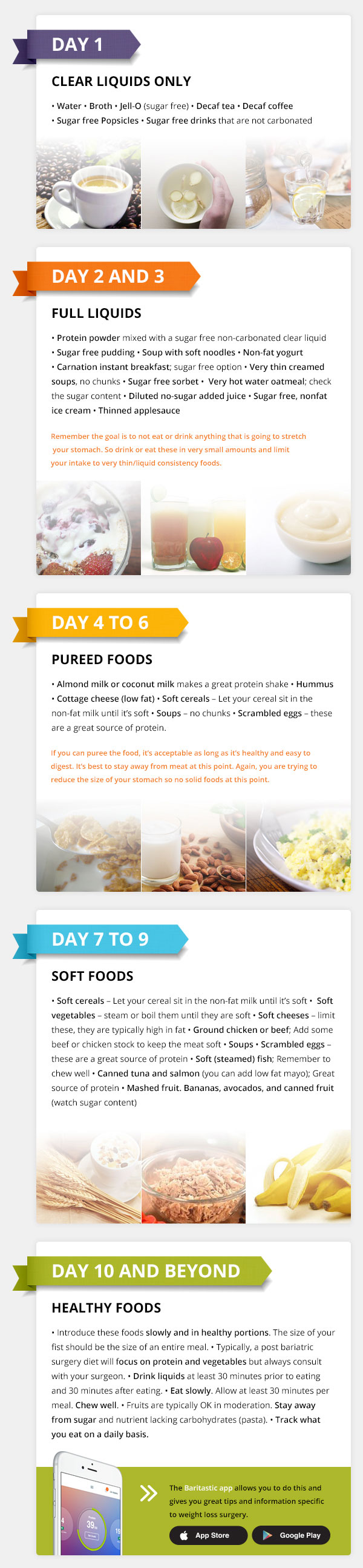 10 Day Pouch Reset Diet