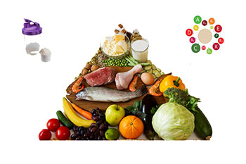 Gastric sleeve food pyramid.