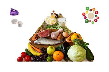 Gastric sleeve food pyramid.